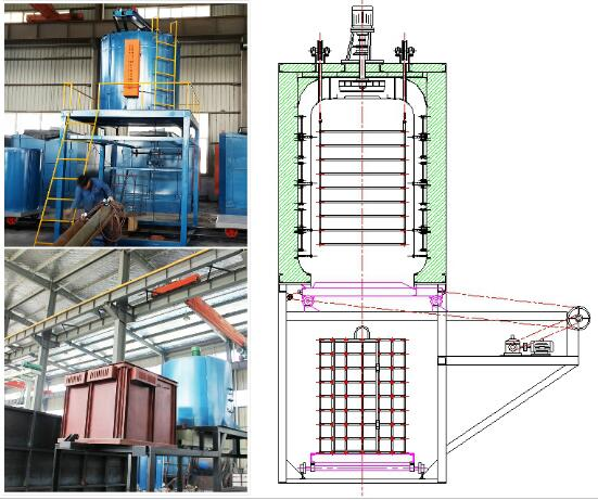Aluminum Alloy Casting Rapid Quenching Heat Treatment Furnace