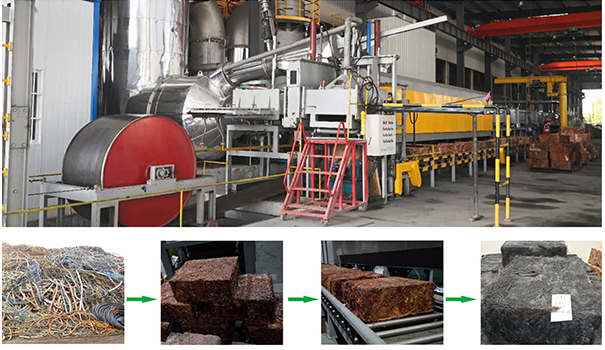 Continuous pyrolysis recovery method